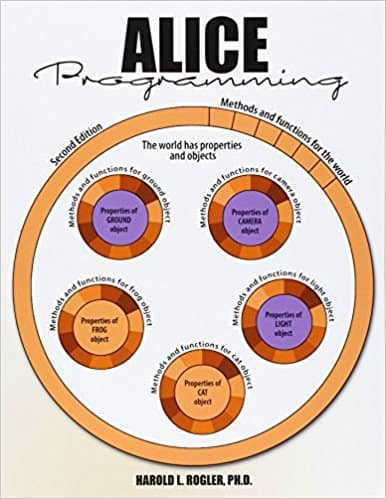 alice-programming
